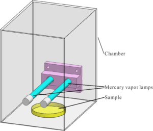The efficacy of vacuum-ultraviolet light disinfection of some common environmental pathogens