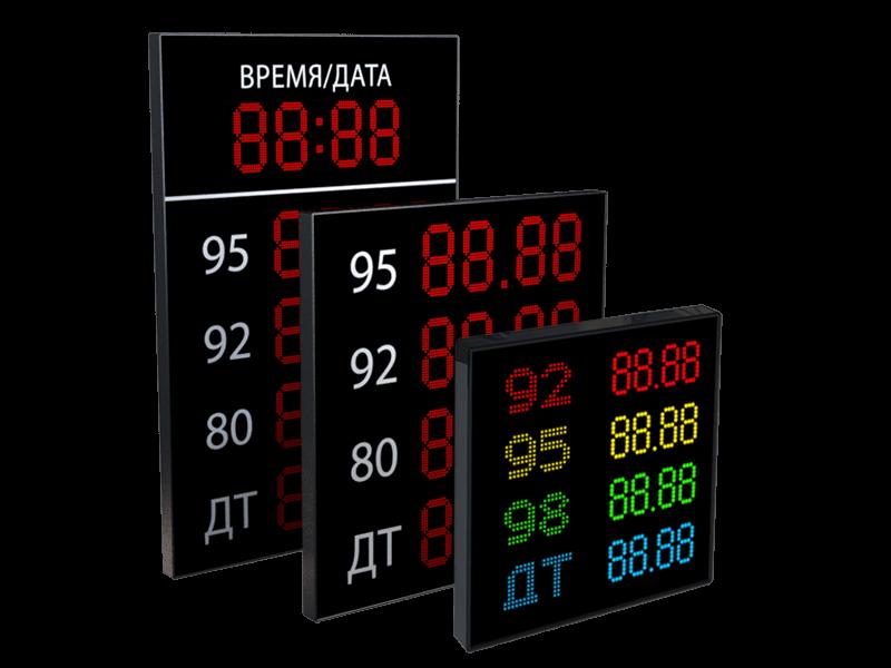Tablica dla stacji benzynowych