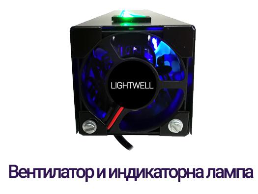 Вентилатор и индикаторна лампа